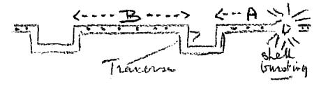 ERPB to GFB 1913 12 09
