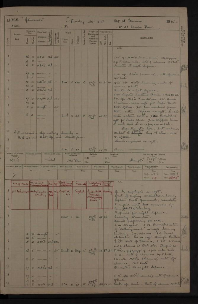 Gloucester Log 1915 02 02