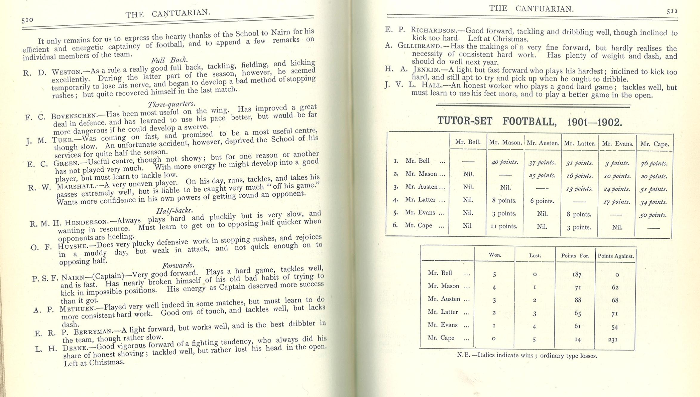 Report on Ted's season in the school rugby 1st XV (1901)