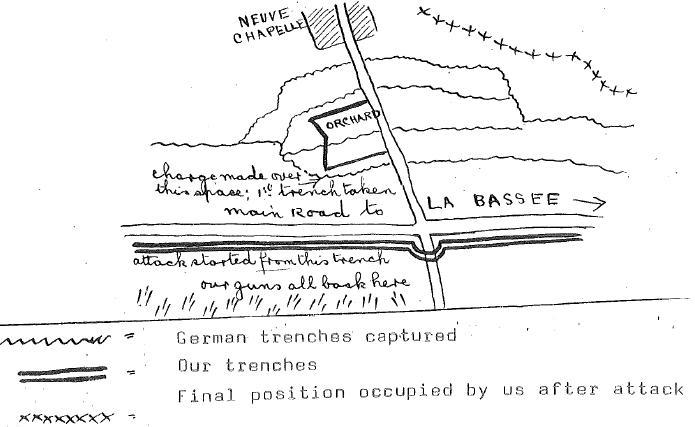 Neuve Chapelle Map